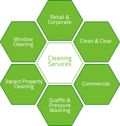 cleaning-services-wheel